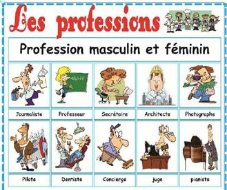 Phương Pháp Học Tiếng Pháp