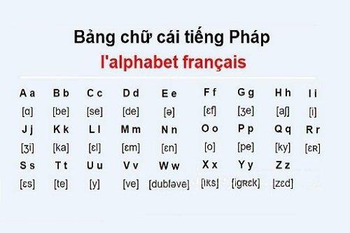 Bang Chu Cai Tieng Phap